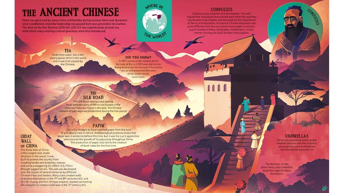 Information about the Ancient Chinese from The Humans